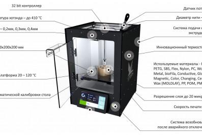 3D-принтеры STERH